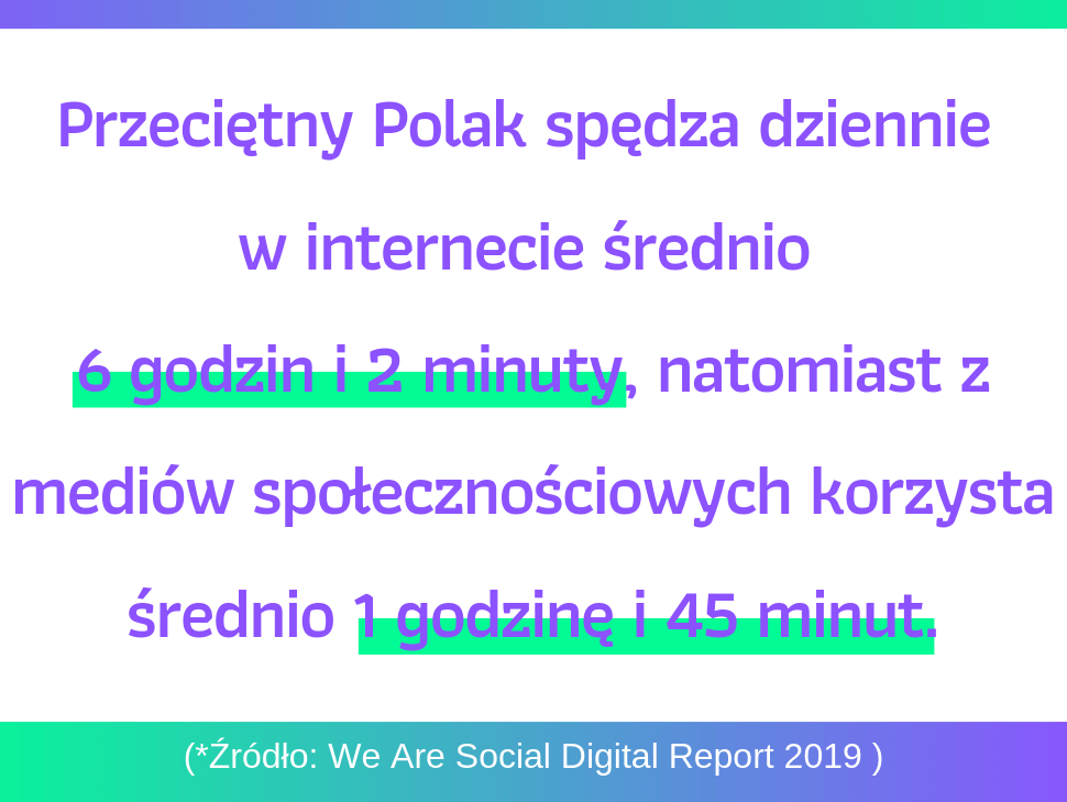 We Are Social Digital Report